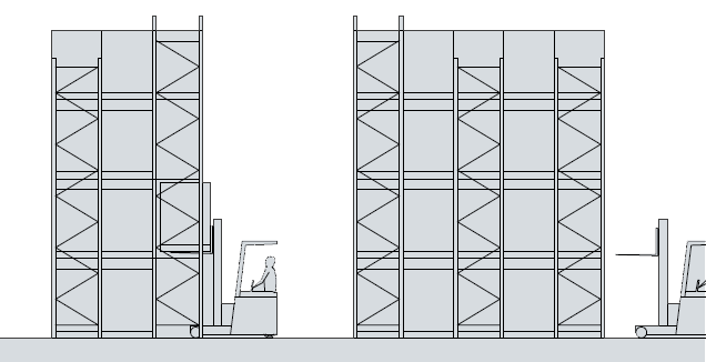 Drive in pallet racking system illustraion